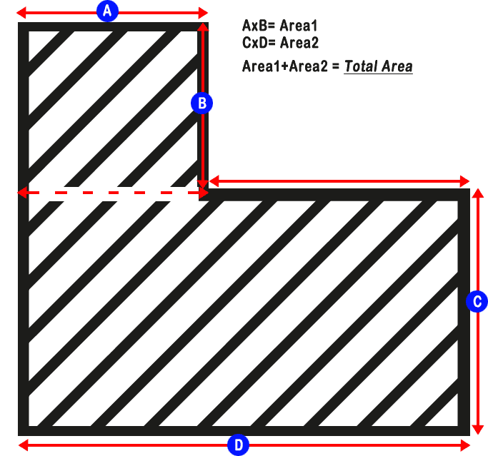 Elevating Area Cost Calculation